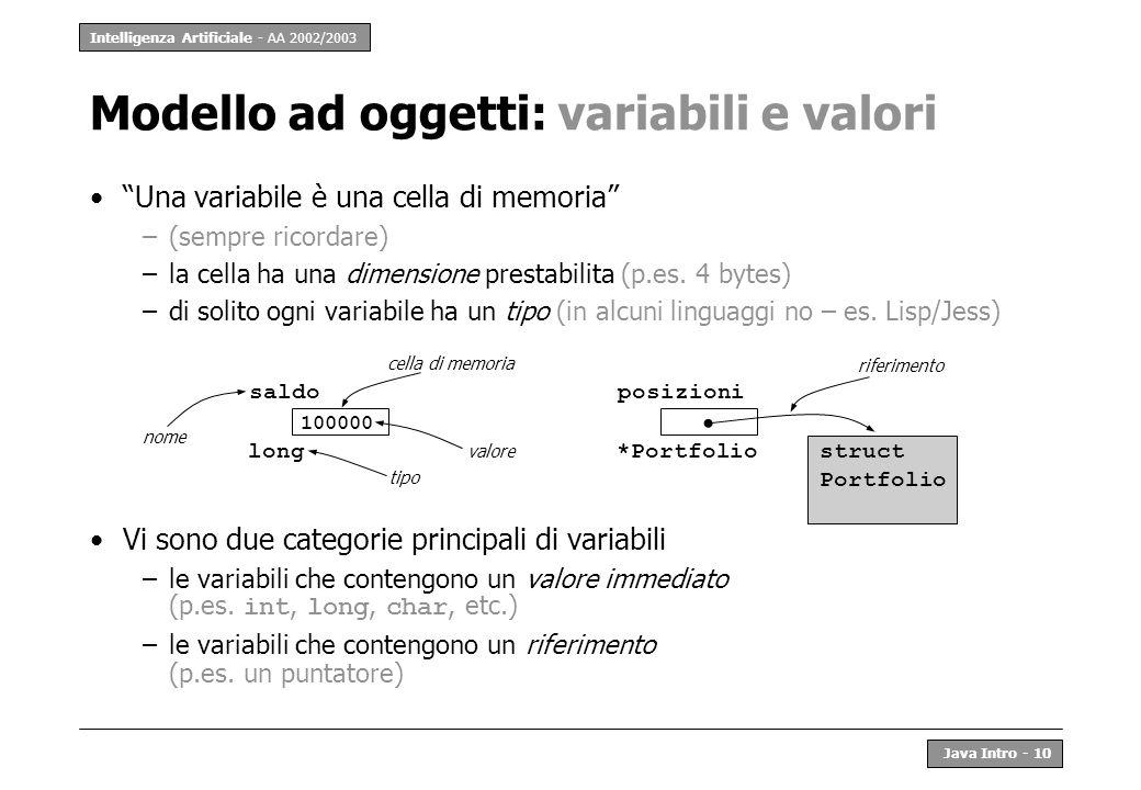 Modello ad oggetti: variabili e valori