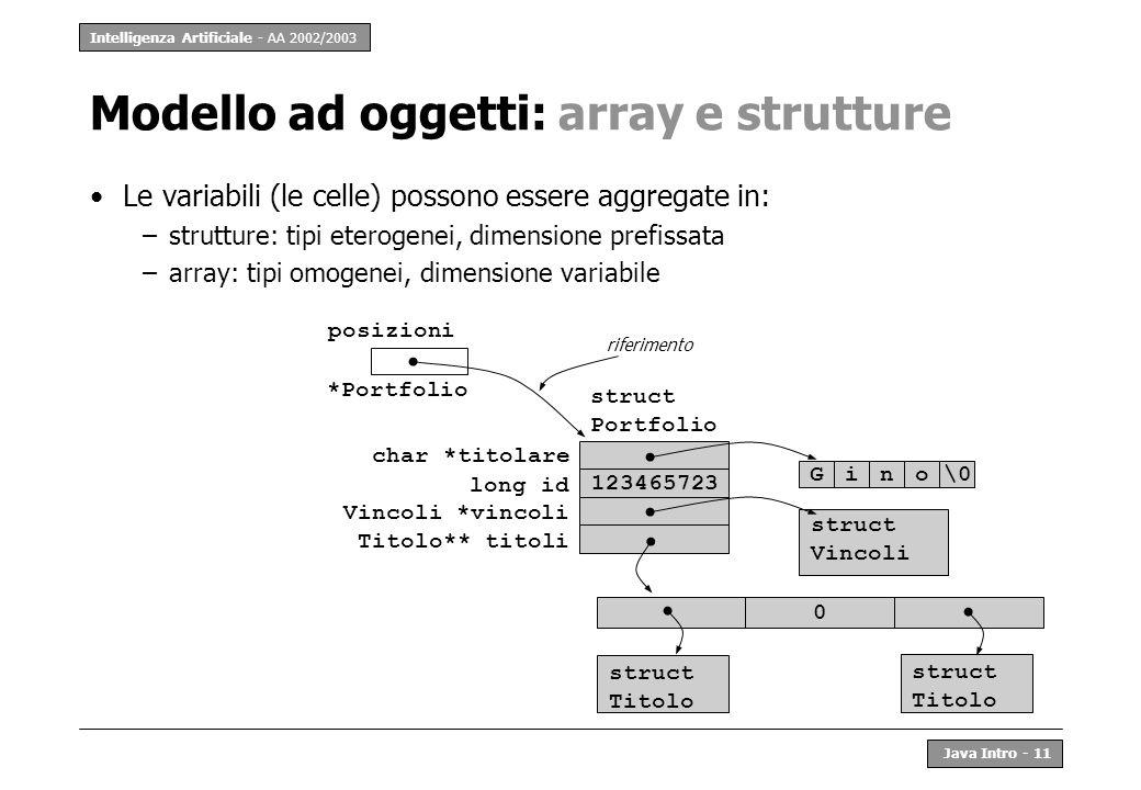 Modello ad oggetti: array e strutture