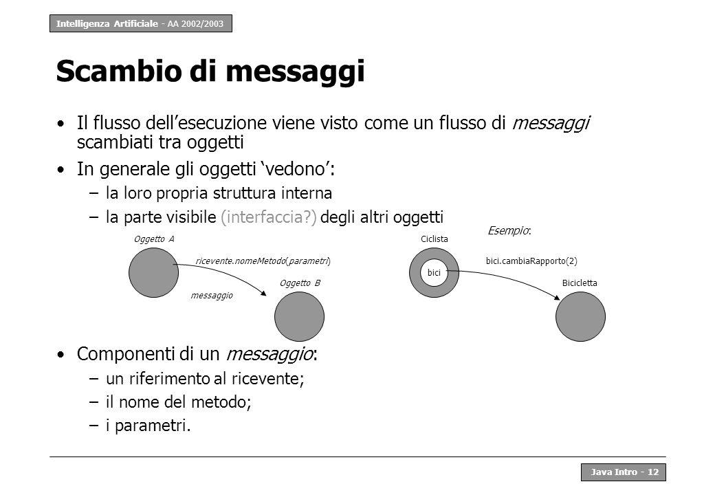 Scambio di messaggi Il flusso dell'esecuzione viene visto come un flusso di messaggi scambiati tra oggetti.