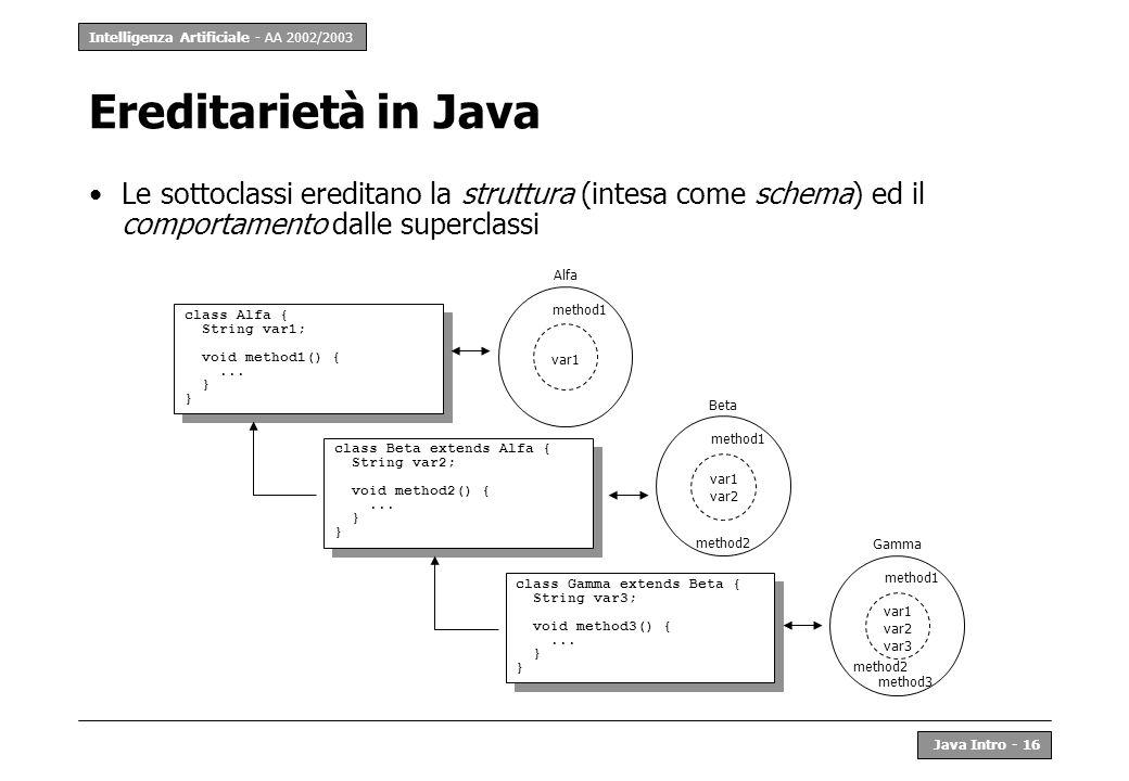 Ereditarietà in JavaLe sottoclassi ereditano la struttura (intesa come schema) ed il comportamento dalle superclassi.