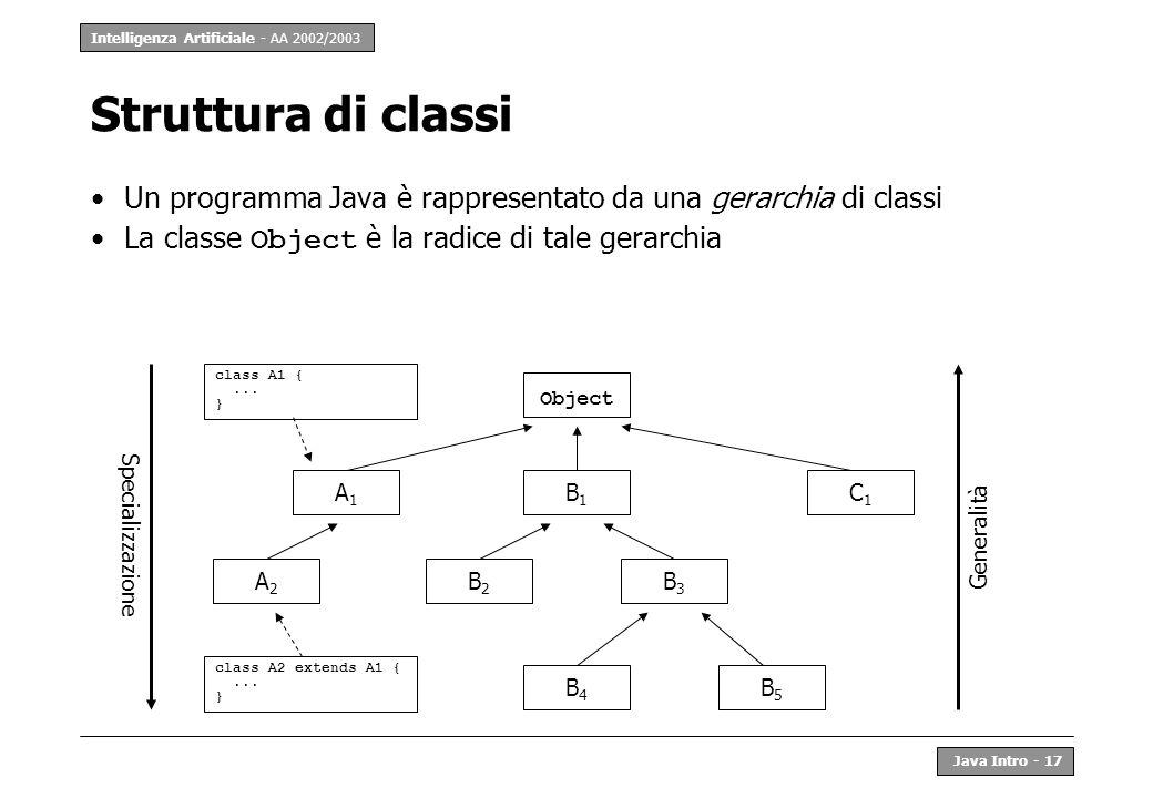 Struttura di classiUn programma Java è rappresentato da una gerarchia di classi. La classe Object è la radice di tale gerarchia.