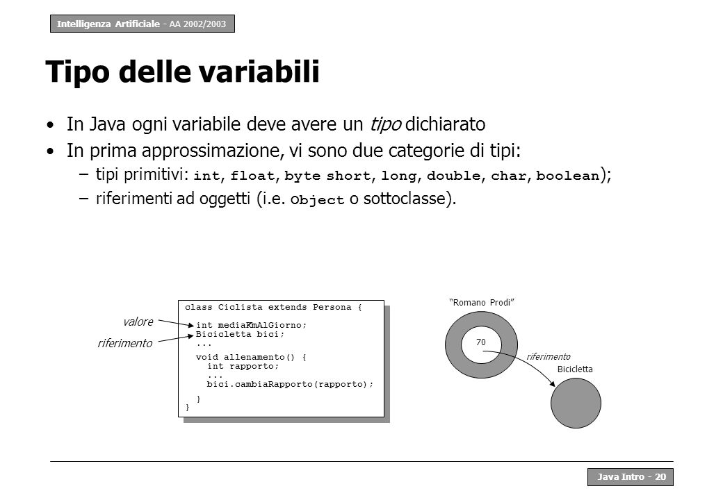 Tipo delle variabiliIn Java ogni variabile deve avere un tipo dichiarato. In prima approssimazione, vi sono due categorie di tipi: