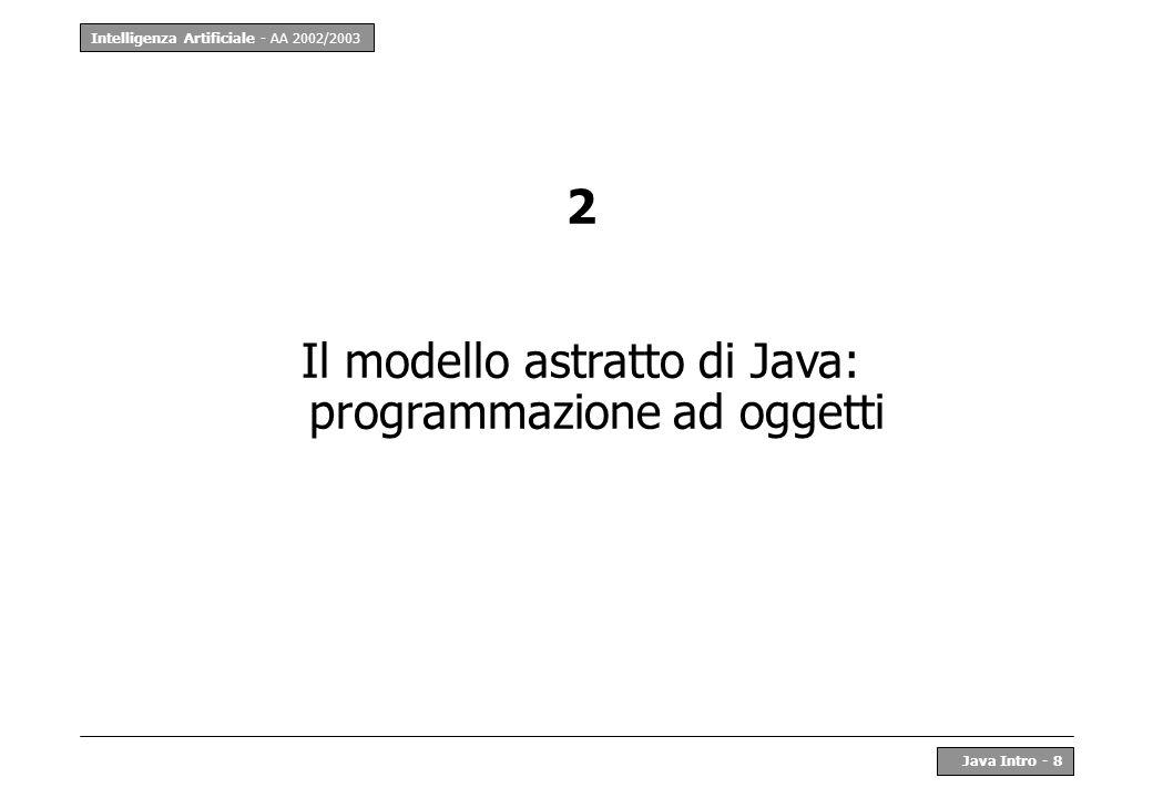 Il modello astratto di Java: programmazione ad oggetti