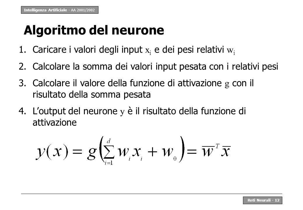 Algoritmo del neurone Caricare i valori degli input xi e dei pesi relativi wi. Calcolare la somma dei valori input pesata con i relativi pesi.