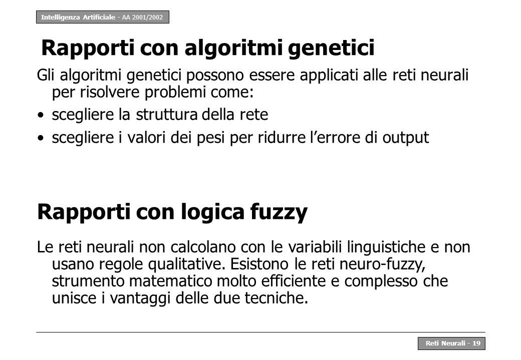 Rapporti con algoritmi genetici