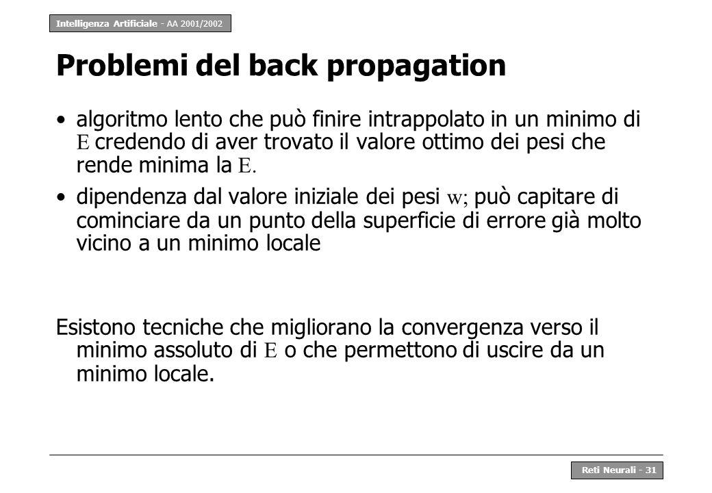 Problemi del back propagation
