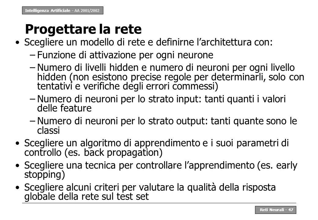Progettare la rete Scegliere un modello di rete e definirne l'architettura con: Funzione di attivazione per ogni neurone.