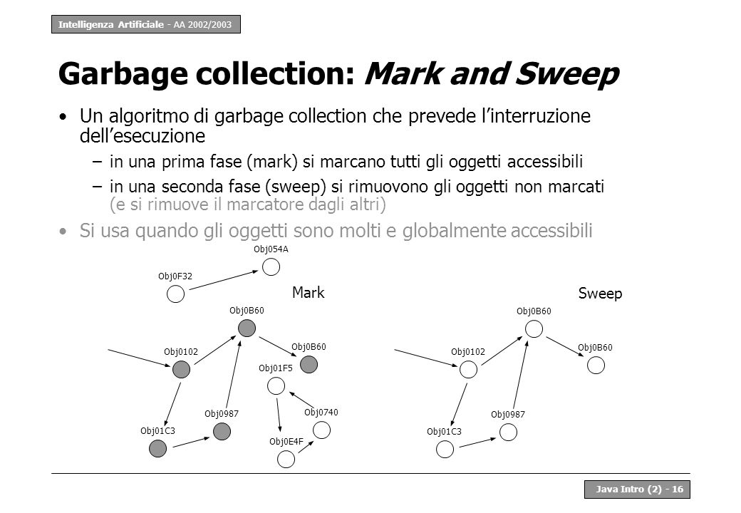 Garbage collection: Mark and Sweep