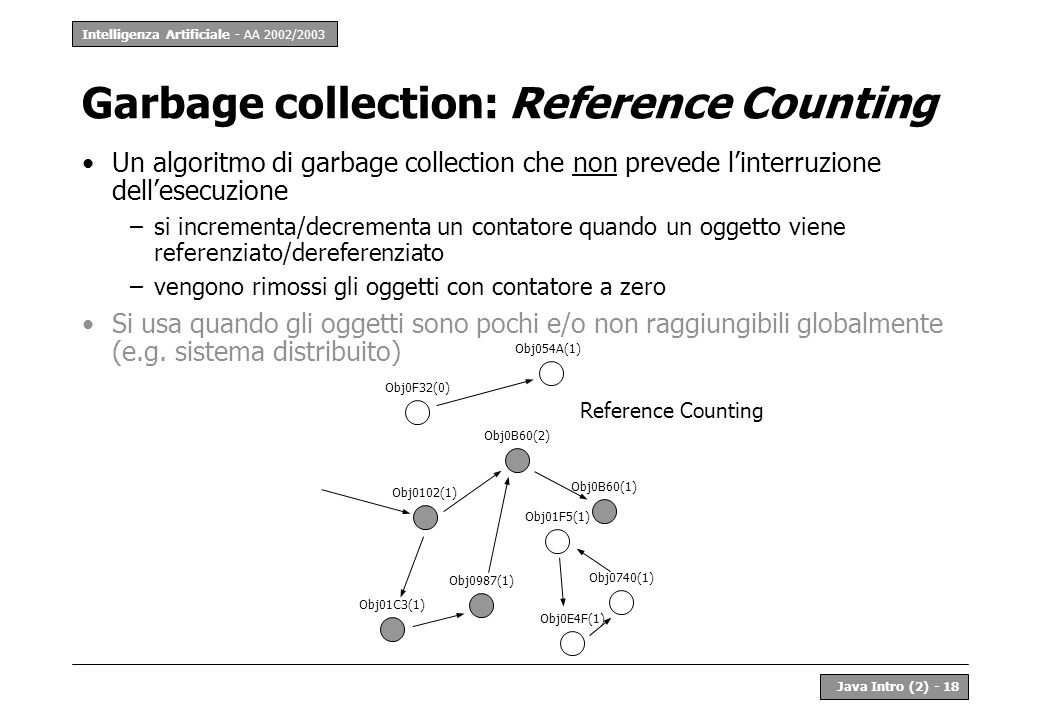 Garbage collection: Reference Counting