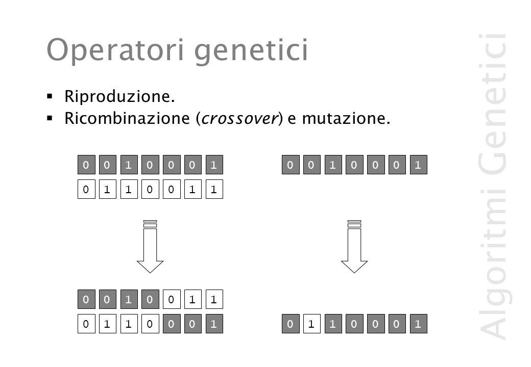 Operatori genetici Riproduzione.