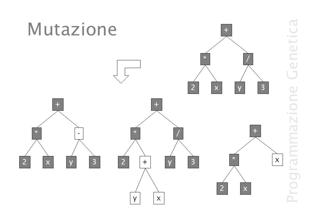 Mutazione 2 x / y 3 + * + y x + 2 / 3 * 2 x + * * - 2 x y 3