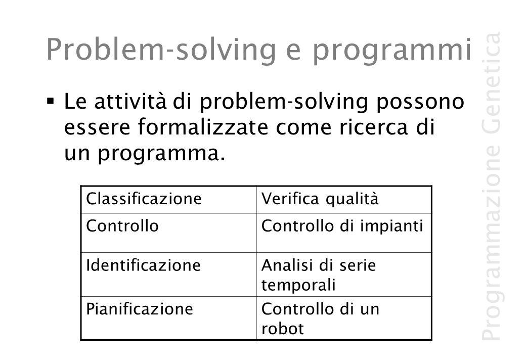 Problem-solving e programmi
