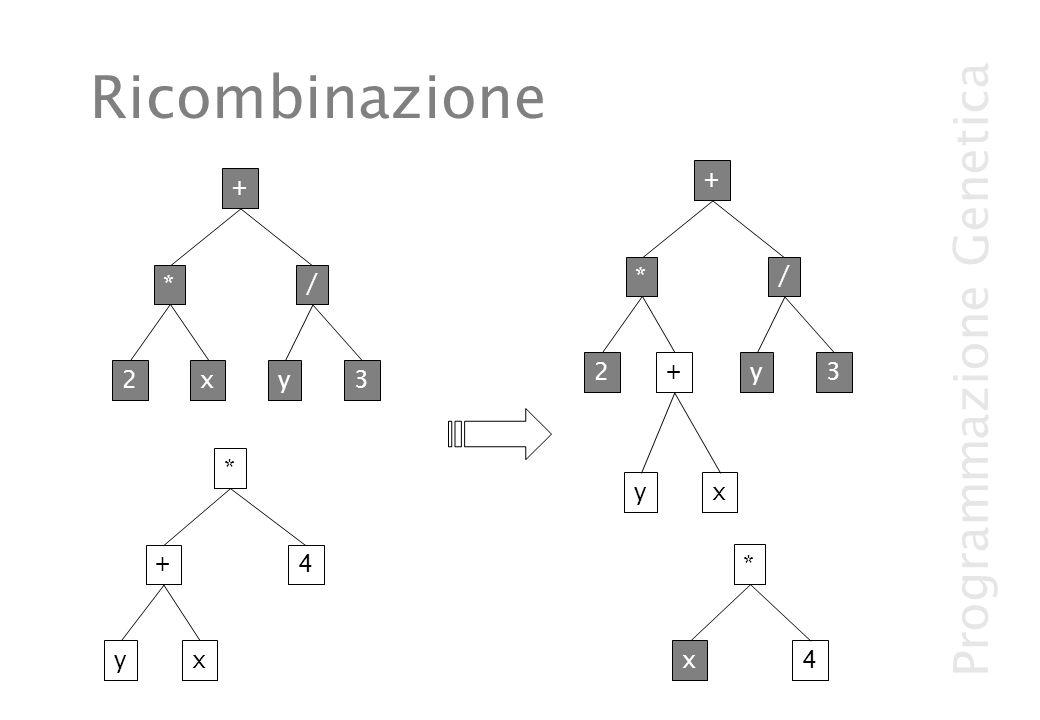 Ricombinazione y x + 2 / 3 * 2 x / y 3 + * y x 4 * + 4 * x