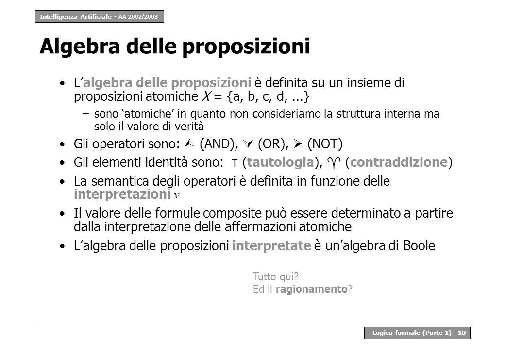 Algebra delle proposizioni