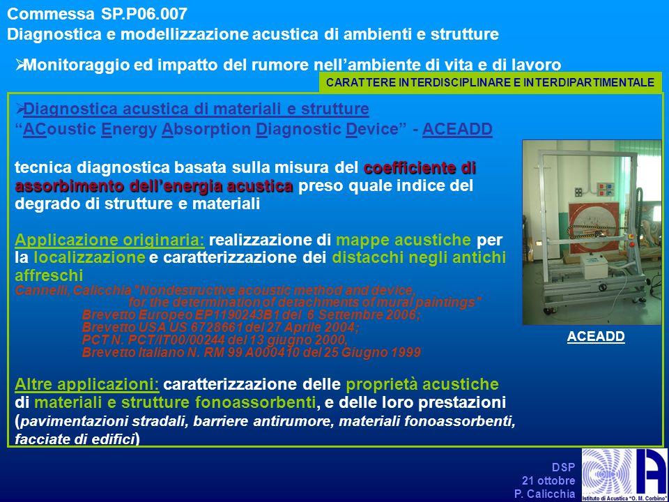 Diagnostica e modellizzazione acustica di ambienti e strutture
