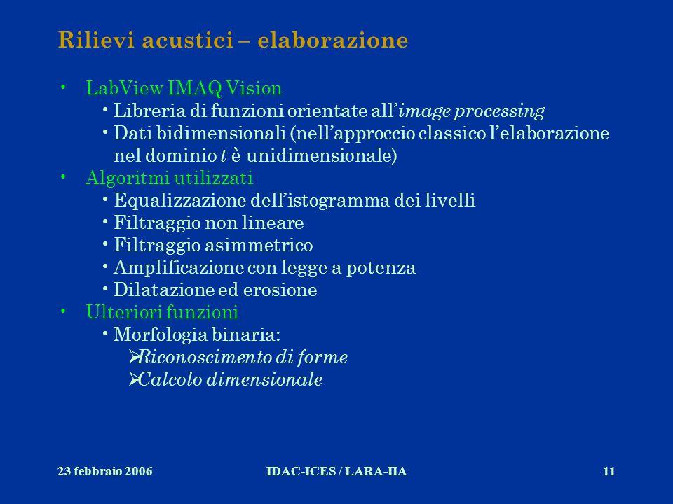 Rilievi acustici – elaborazione