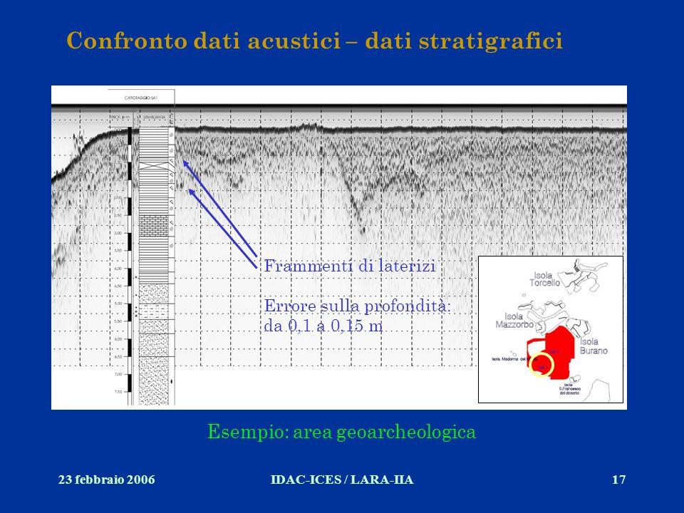 Confronto dati acustici – dati stratigrafici