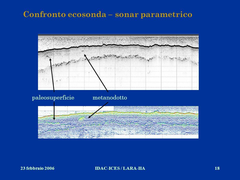 Confronto ecosonda – sonar parametrico