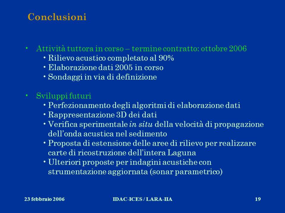 Conclusioni Attività tuttora in corso – termine contratto: ottobre 2006. Rilievo acustico completato al 90%
