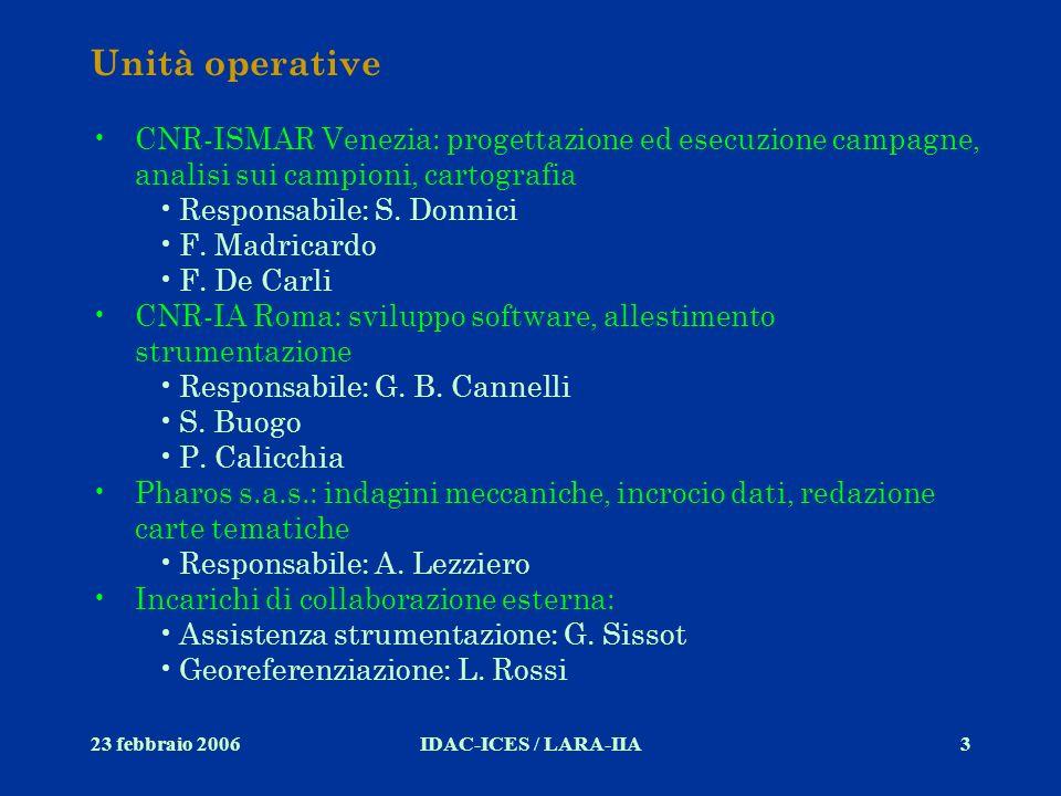 Unità operative CNR-ISMAR Venezia: progettazione ed esecuzione campagne, analisi sui campioni, cartografia.