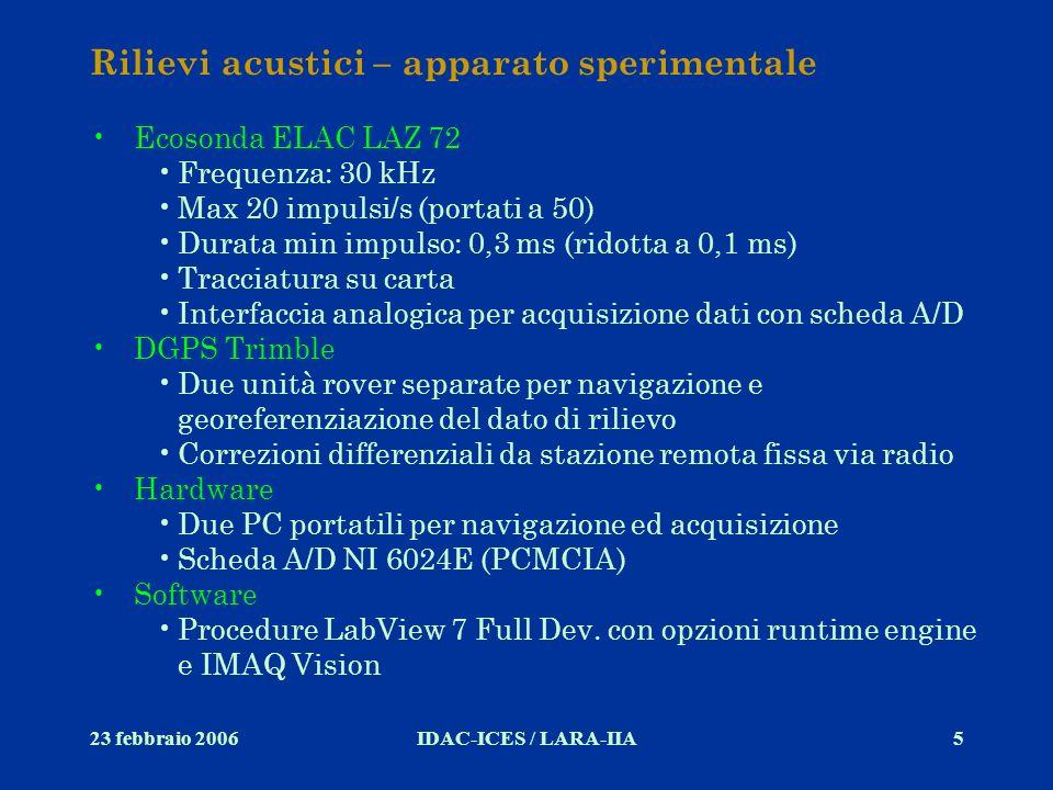 Rilievi acustici – apparato sperimentale