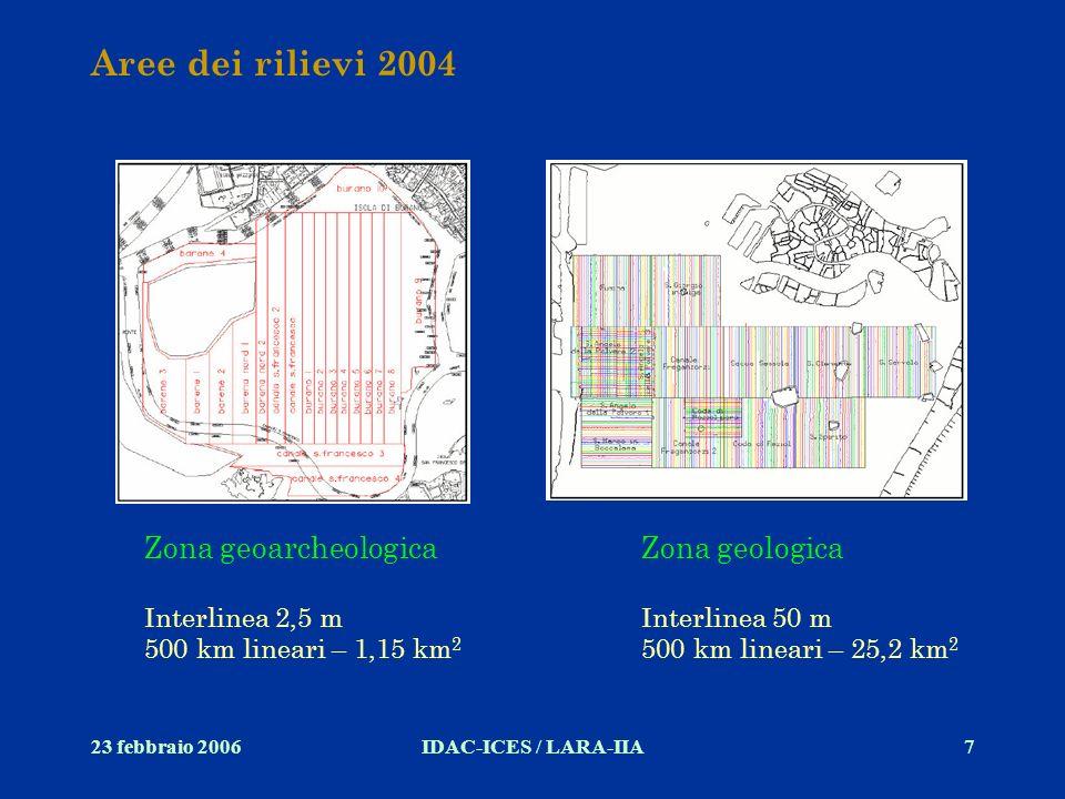 Aree dei rilievi 2004 Zona geoarcheologica Zona geologica