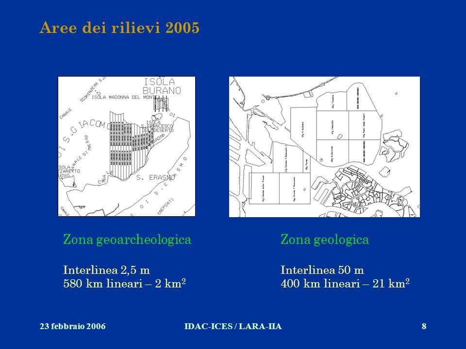 Aree dei rilievi 2005 Zona geoarcheologica Zona geologica