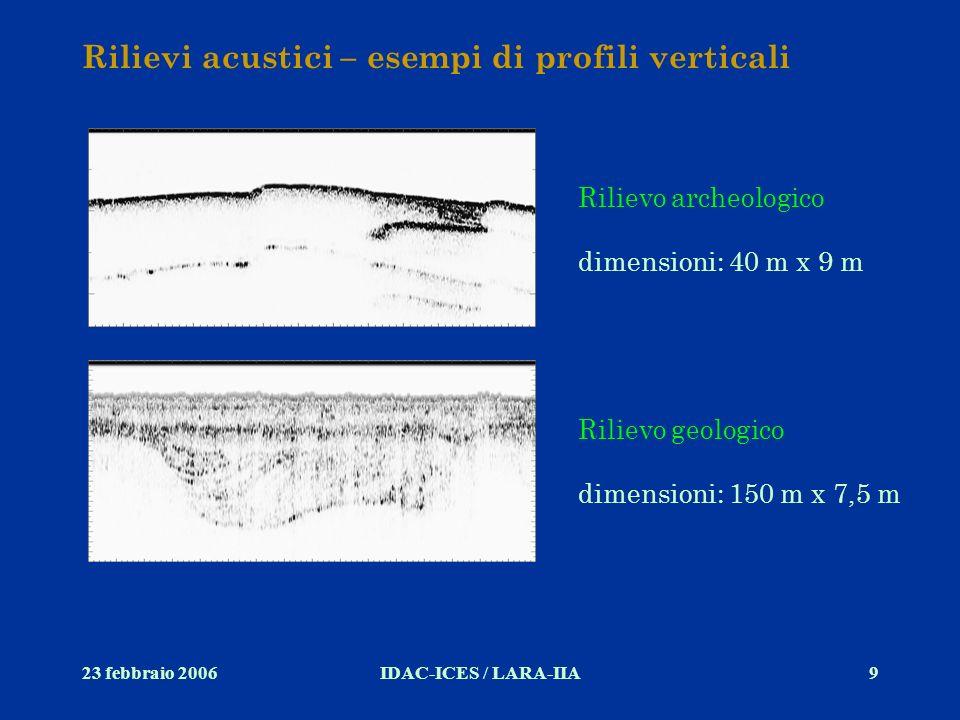 Rilievi acustici – esempi di profili verticali