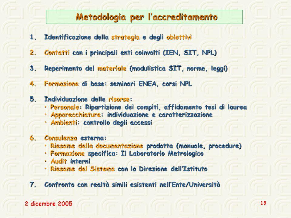 Metodologia per l'accreditamento