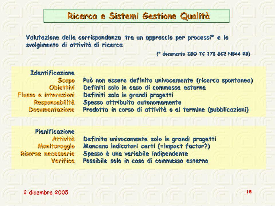 Ricerca e Sistemi Gestione Qualità