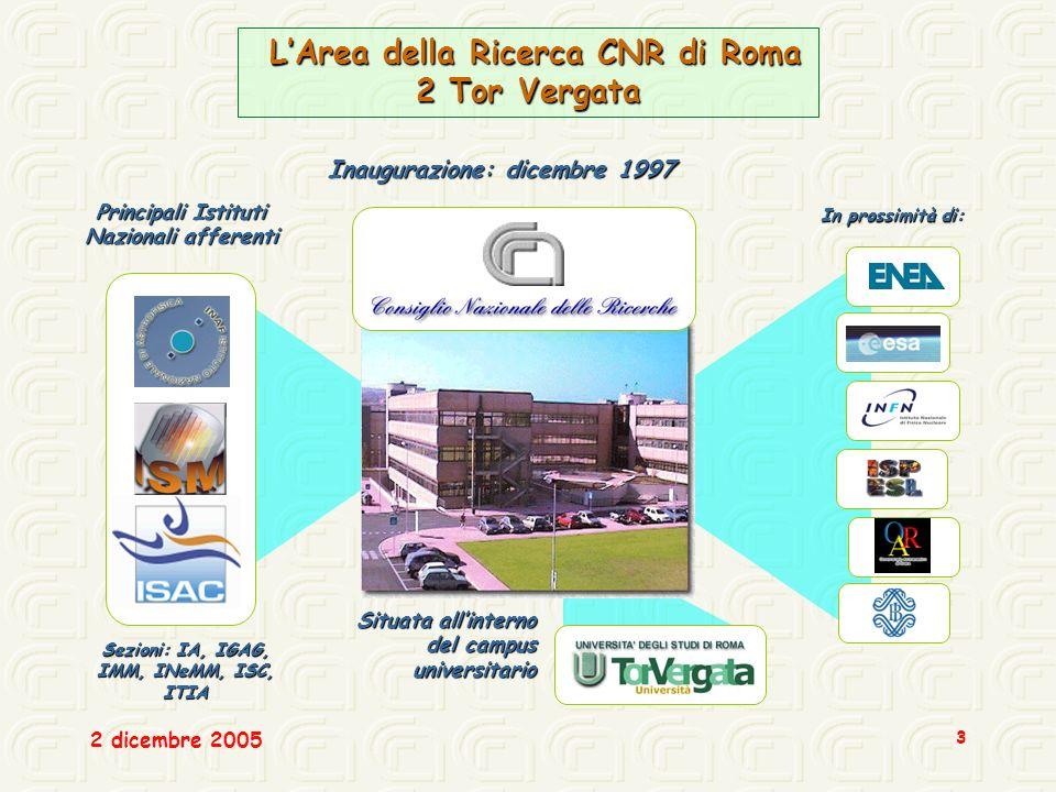 L'Area della Ricerca CNR di Roma 2 Tor Vergata