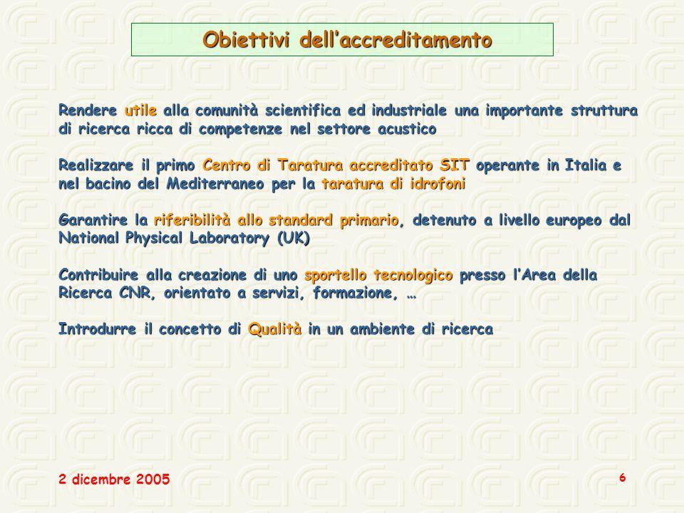 Obiettivi dell'accreditamento