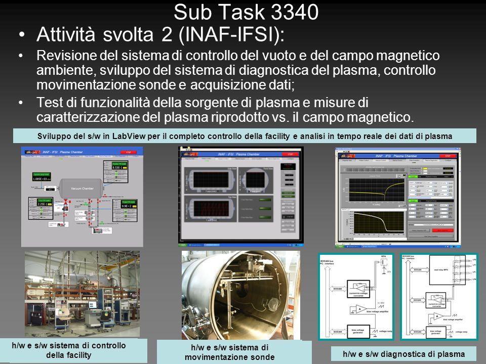 Sub Task 3340 Attività svolta 2 (INAF-IFSI):