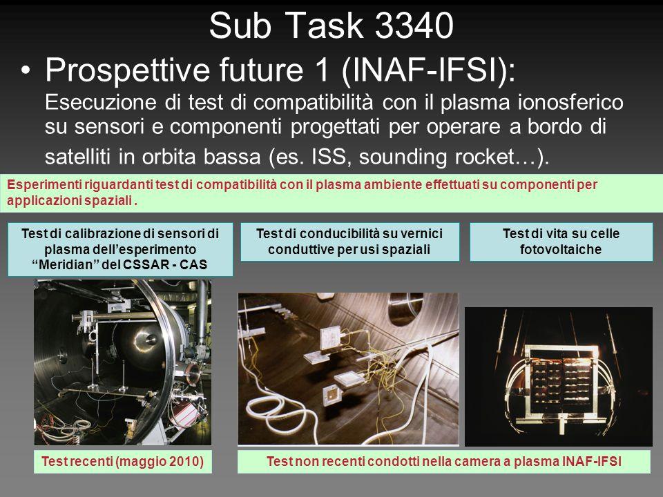Sub Task 3340