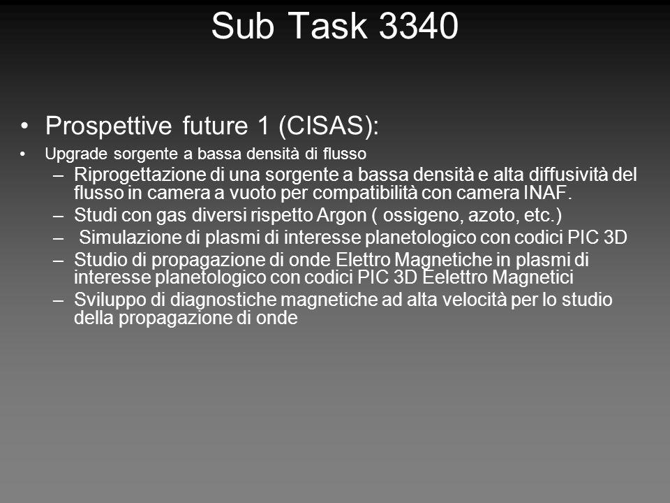 Sub Task 3340 Prospettive future 1 (CISAS):