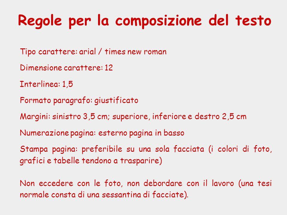 Regole per la composizione del testo
