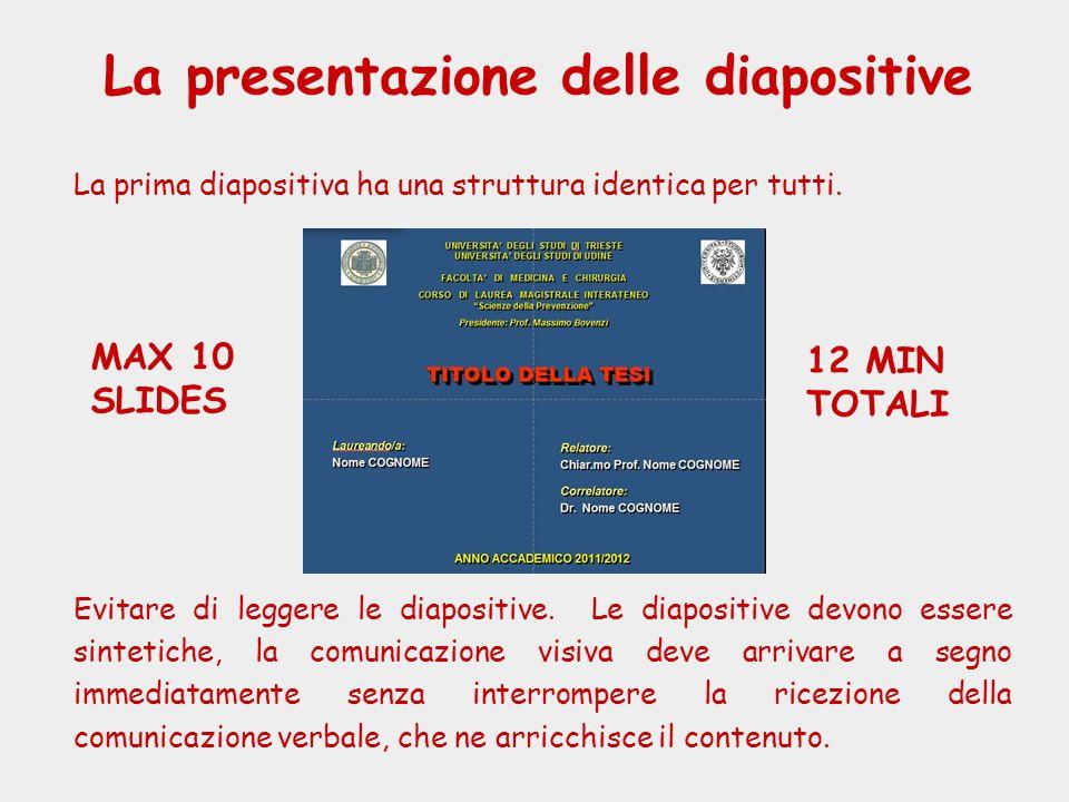 La presentazione delle diapositive