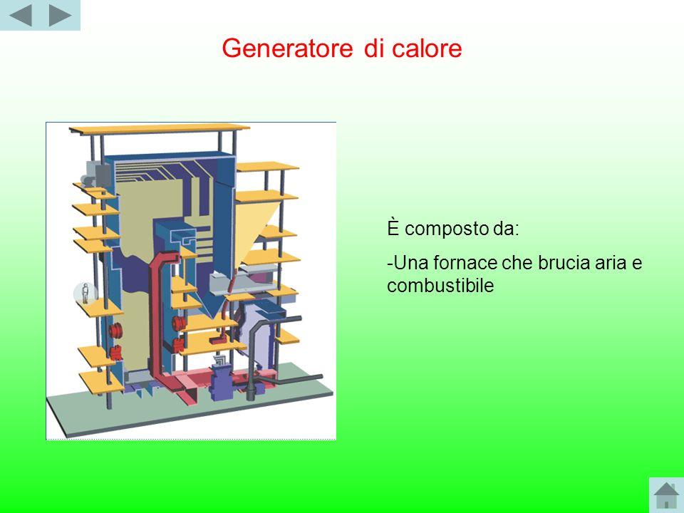 Generatore di calore È composto da: