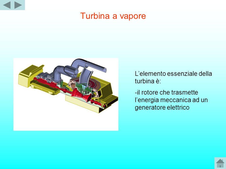Turbina a vapore L'elemento essenziale della turbina è:
