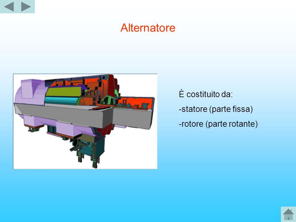 Alternatore È costituito da: -statore (parte fissa)