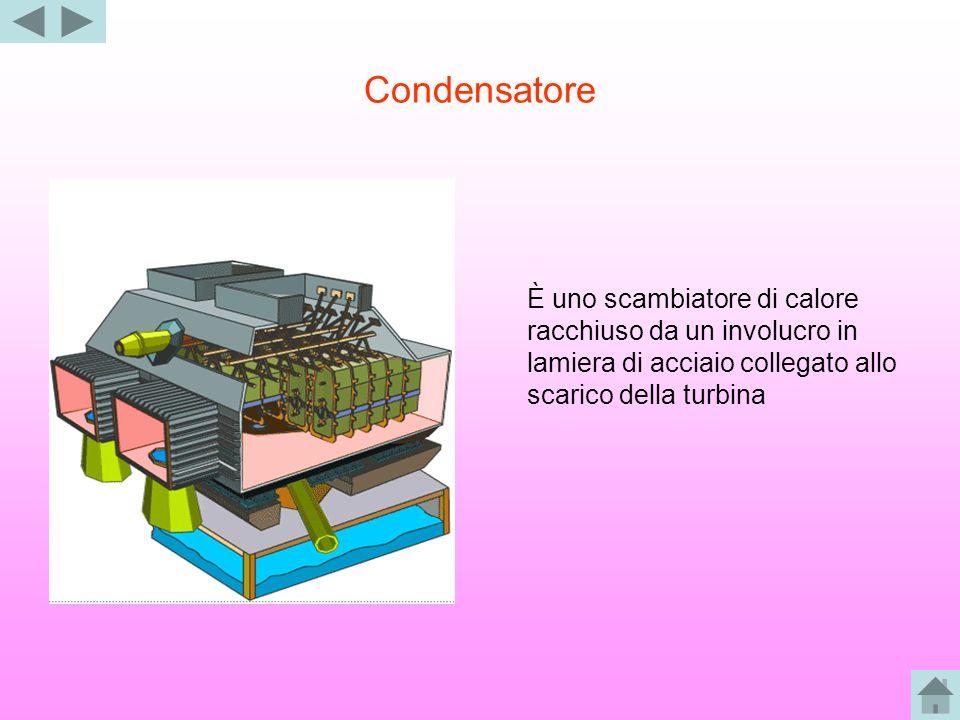 Condensatore È uno scambiatore di calore racchiuso da un involucro in lamiera di acciaio collegato allo scarico della turbina.