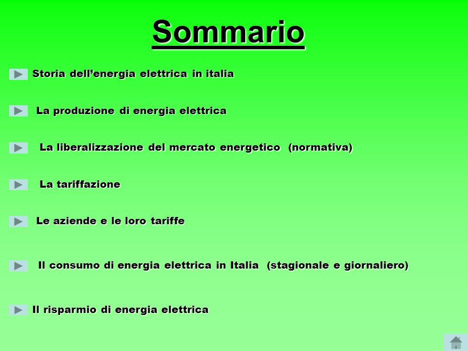 Sommario Storia dell'energia elettrica in italia