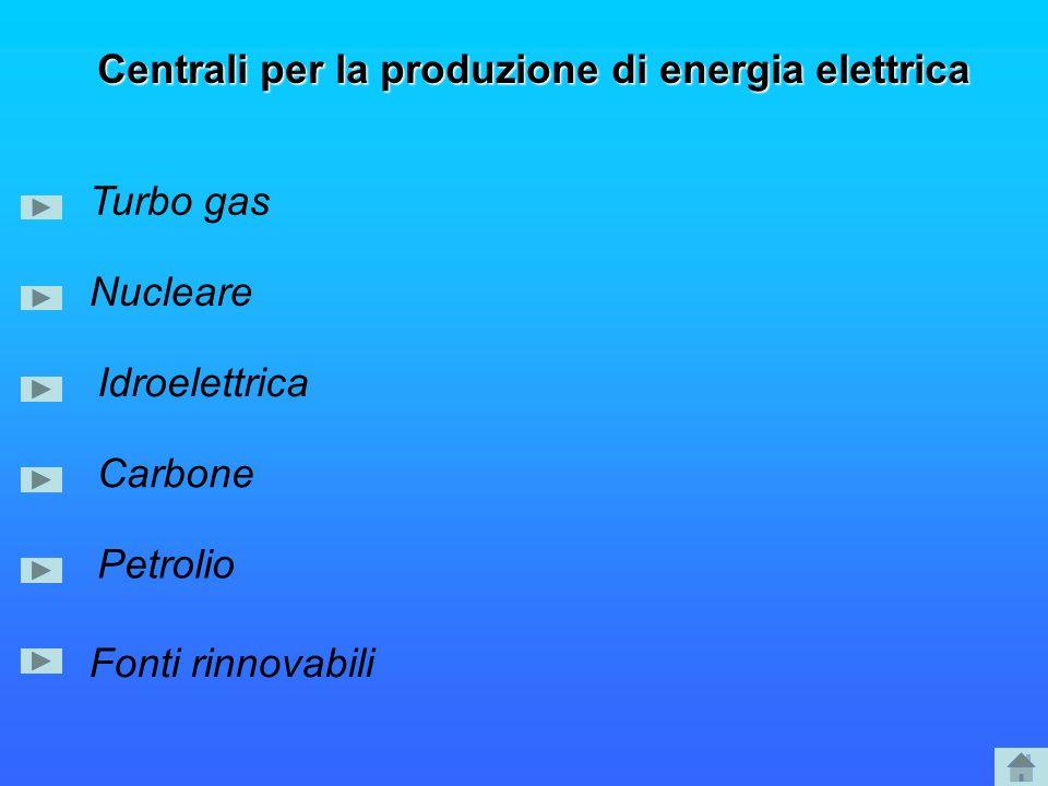 Centrali per la produzione di energia elettrica