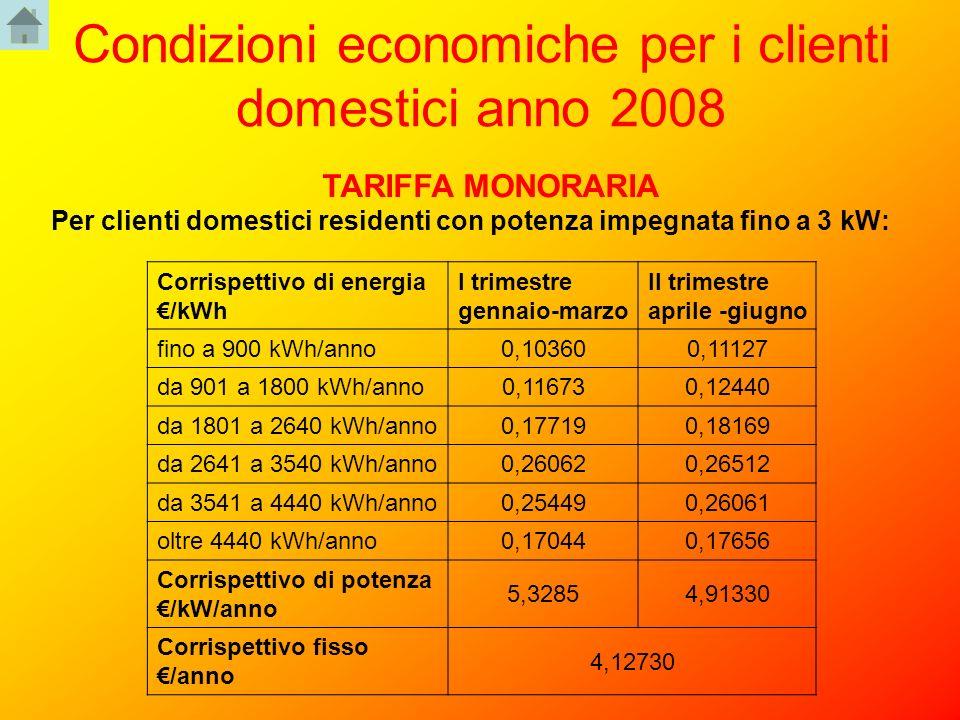 Condizioni economiche per i clienti domestici anno 2008