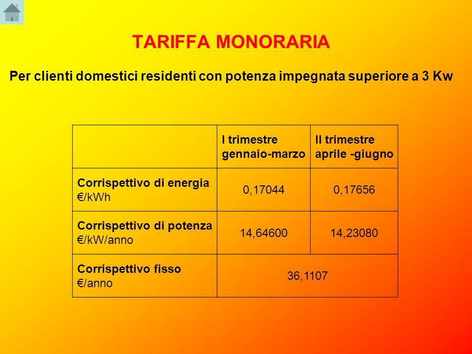 TARIFFA MONORARIA Per clienti domestici residenti con potenza impegnata superiore a 3 Kw