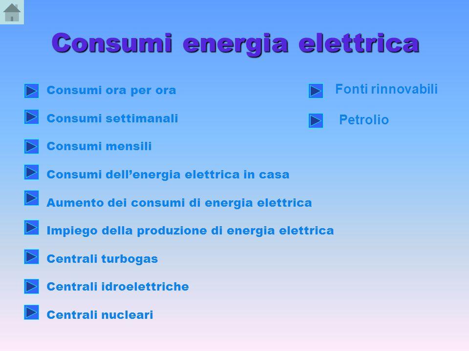 Consumi energia elettrica