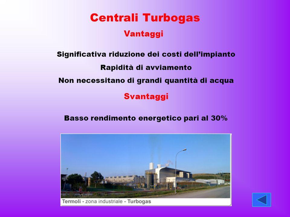 Centrali Turbogas Vantaggi Svantaggi