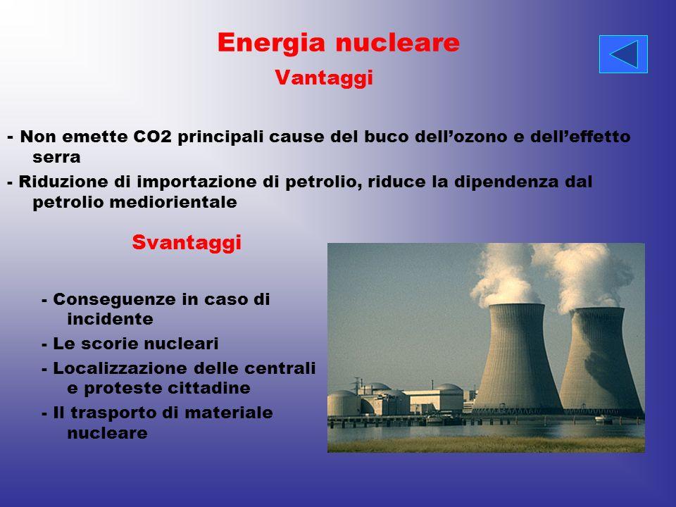 Energia nucleare Svantaggi Vantaggi