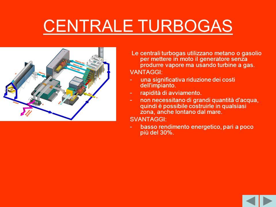 CENTRALE TURBOGAS Le centrali turbogas utilizzano metano o gasolio per mettere in moto il generatore senza produrre vapore ma usando turbine a gas.