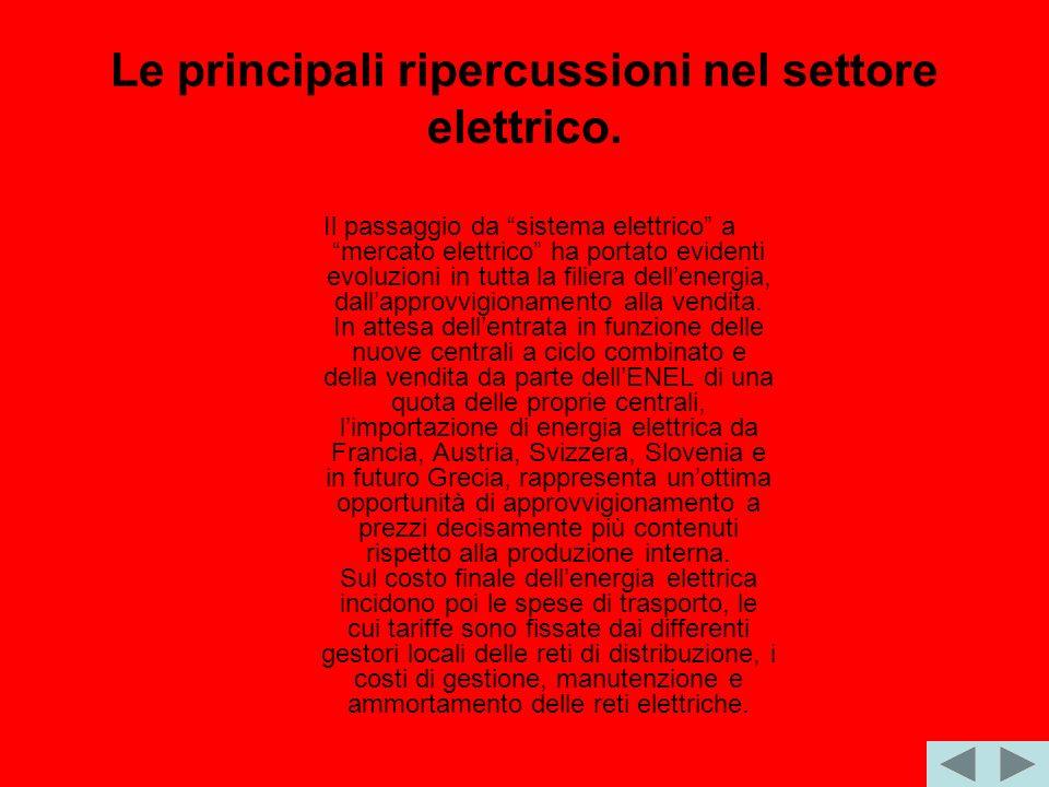 Le principali ripercussioni nel settore elettrico.